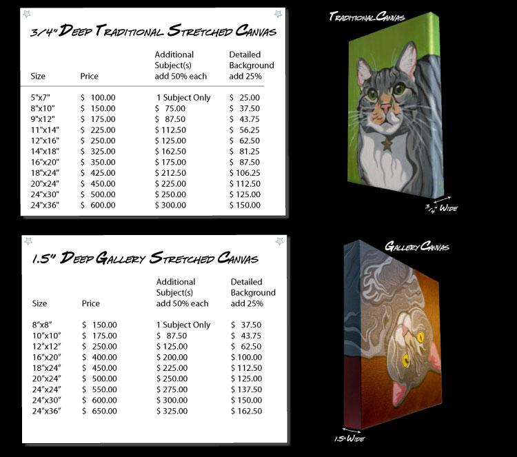 Portrait Comission Price List
